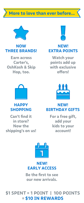 more to love than ever before... now three brands! New Extra Points happy shopping new! birthday gifts new early access $1 spent= 1 point | 100 points = $10 in rewards